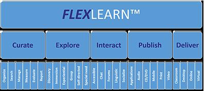 flexlearn_module_sm